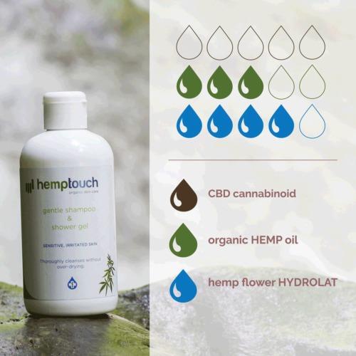Samenstelling Hemptouch Zachte Shampoo & Douchegel