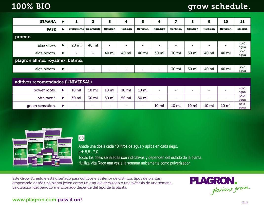 BIO-GROW-kweekschema van Plagron.